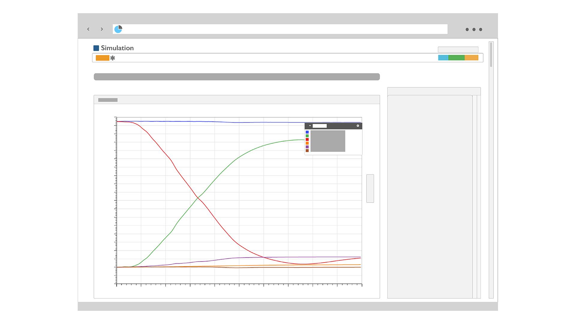 Simulation Results KPIs